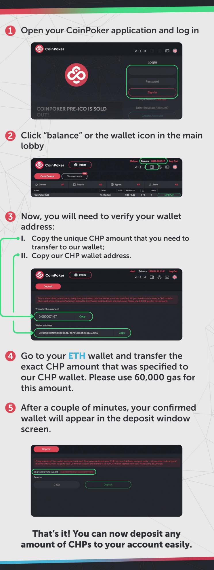 Verify Your ERC-20 Wallet on CoinPoker