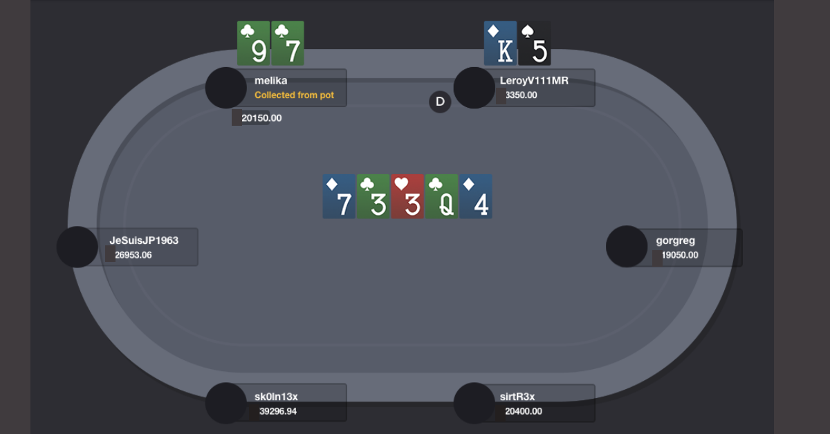 High Stakes Hand Analysis with Pro Player Melika Razavi Hand 1