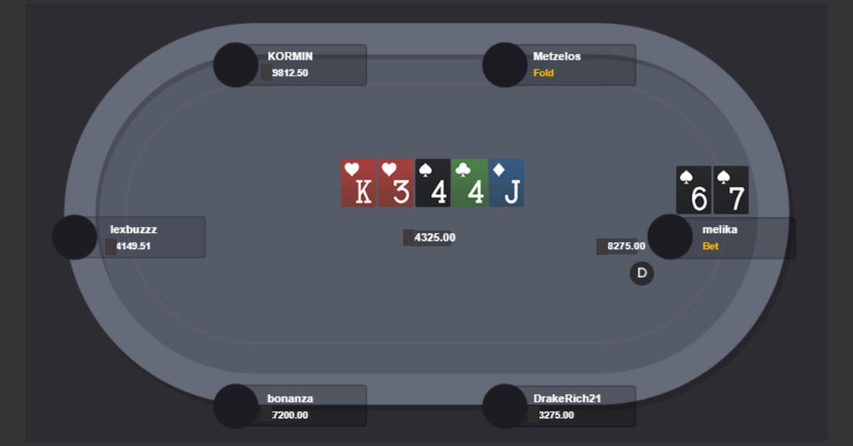 High Stakes Hand Analysis with Pro Player Melika Razavi P7 Hand 1