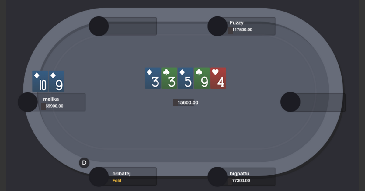 High Stakes Hand Analysis with Pro Player Melika Razavi P11 Hand 1