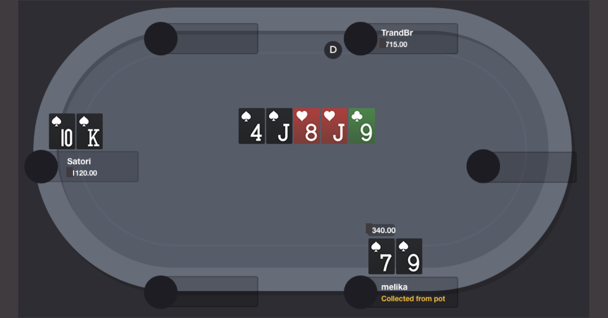 High Stakes Hand Analysis Hand 1 CoinPoker