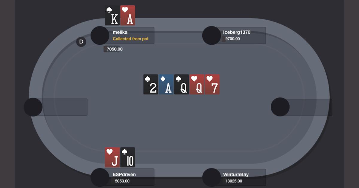Melika Hand Analysis Poker Pro
