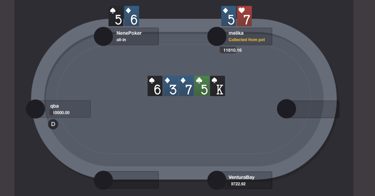High Stakes Hand Analysis Hand 2 CoinPoker