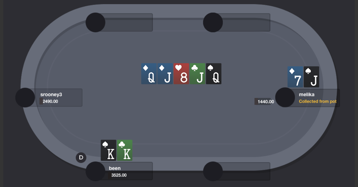 High Stakes Hand Analysis with Pro Player Melika Razavi P15 Hand 1