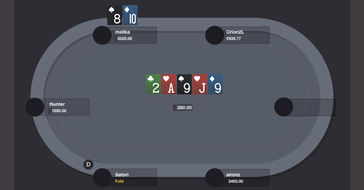 High Stakes Hand Analysis with Pro Player Melika Razavi P17 Hand 2