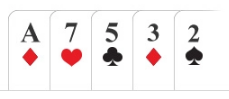 Poker hand High Card