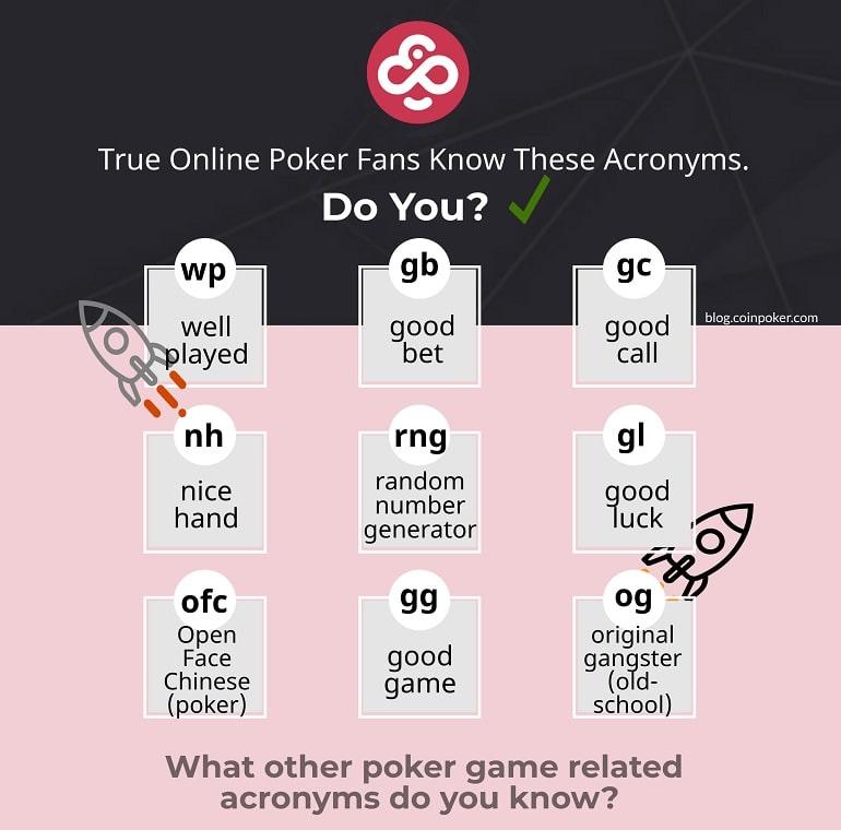 Acronyms Poker