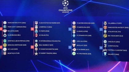 Champions League Group Stage 2021