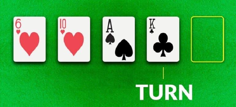 Putar Poker